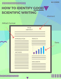Scientific Writing Science Writing