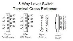 3 way switch strat wiring diagram images squier strat wiring 3 way strat switch wiring diagram image wiring