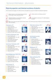 Technical Information Plasticware