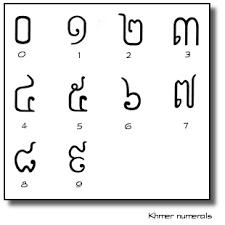 Khmer The Language Of Cambodia
