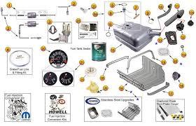cj5 cj6 cj7 cj8 scrambler parts fuel system parts jeep 4x4 jeep cj fuel system parts