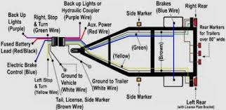trailer hitch wiring diagram 7 pin wiring diagrams trailer hitch wiring diagram 7 pin trailer wiring diagrams etrailer rh etrailer