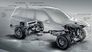 energy use archives gas 2 mercedes hybrid models reduce lifecycle energy use 42%