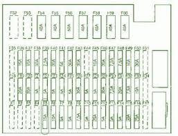 2009 bmw z4 sport main fuse box diagram wire center \u2022 1995 BMW 325I Fuse Box Diagram at 2003 Bmw Z4 Fuse Box Diagram