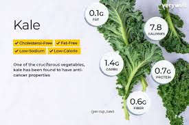 Kale Nutrition Facts Calories Carbs And Health Benefits