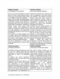 La palabra página es un acuerdo que comprendemos. Reflexion Y Resumen Los Cuatro Acuerdos De Miguel Ruiz Resenas Mafevargas26