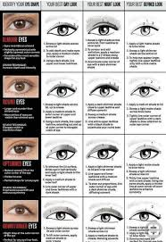 Eye Shape Charts Beauty On A Budget Amino