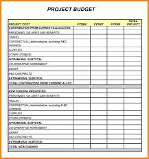 Sample Event Budget Stunning Program For Event Template Of Sample Academic Schedule Cassifieldsco