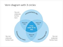 Three Circle Venn Diagram Venn Diagram In Powerpoint 3 Circles Slidemagic