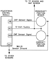 repair guides components & systems camshaft position sensor Camshaft Position Sensor Wiring Diagram camshaft position sensor circuit schematic crankshaft position sensor wiring diagram