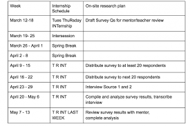 Research Portfolio Template Research Proposal Timeline Essay Examples Pin By Tutors
