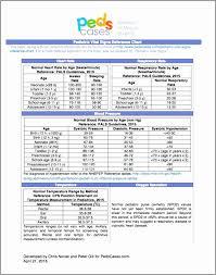 Pediatric Vital Signs Chart 2018 Pediatric Vital Signs Chart Beautiful Lovely Pediatric Vital