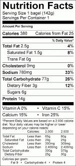 Olive Garden Nutrition Chart Garden Inspiration
