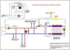 electric underfloor heating wiring electric image heating wiring diagrams heating system 34 jpeg on electric underfloor heating wiring