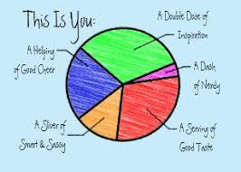 Pie Chart Cards Zazzle Uk