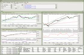 Charting Software For Mac Best Stocks For Day Trading Best Trading Broker Online