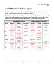Pft 301_assignment_2 1_worksheet_gail_bolden Docx Pft 301
