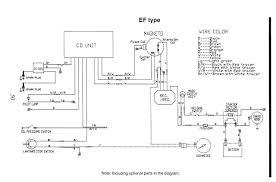 55 fresh yamaha outboard wiring diagram mommynotesblogs yamaha 115 outboard tachometer wiring diagram 55 fresh yamaha outboard wiring diagram