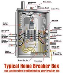 romex wire color code electrical pinterest Breaker Box Wiring Diagram Red Black White typical home breaker box Circuit Breaker Box Wiring