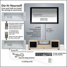 1000 ideas about cable management system hiding in wall diy power cable system no more cords visible from wall mount tv