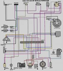 1989 omc inboard wiring diagram wiring library 1965 68 omc wiring schematic evinrude outboard diagram 3 jcb wiring schematic latest evinrude outboard wiring