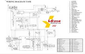 wiring diagram yamaha vega wiring diagram today wiring diagrams yamaha vega r wiring diagram user wiring diagram yamaha gauges wiring diagram yamaha vega