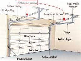 door garage door torsion spring replacement cost best of 50 best exterior garage door 50
