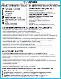 If You Want To Work As An Art Director You Should Make An Art