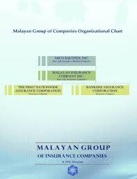 Insurance Group Chart Fillable Online Malayan Group Of Companies Organizational