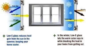pvc windows doors ceiling tiles acoustic plasterboard pop roofing shingles vony ghana limited