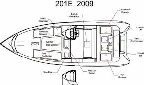 wiring diagram for stratos bass boats the wiring diagram stratos boat wiring diagram schematics and wiring diagrams wiring diagram
