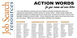resume word list a list of action words under fontanacountryinn com