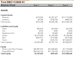 basic balance sheet best photos of balance sheet formula balance sheet assets