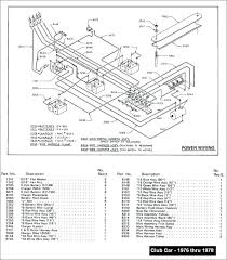 1989 club car battery wiring diagram schematic portal diagrams lovely 1989 club car battery wiring diagram schematic and club car golf cart wiring diagram
