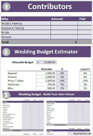 Budgeting For Wedding Inspired I Dos Wedding Planning Budgeting Tool