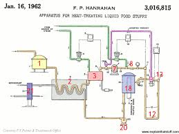 Milk Pasteurization Temperature Chart How Pasteurization Works Explain That Stuff