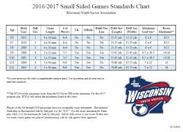 Us Soccer Standards Chart Club Policies