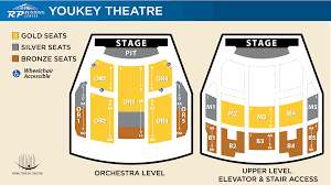 Southern Theater Seating Chart Venue Information Seating Imperial Symphony Orchestra