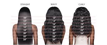 Hair Length Chart Weave How Many Bundles Do You Need While Wearing A 360 Lace