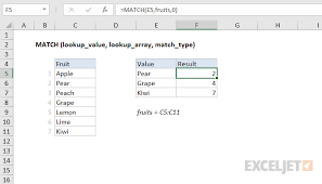 excel functions how to use the excel match function exceljet