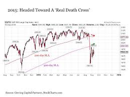Current 200 Day Moving Average Chart The Death Of Stocks Has Arrived Once More Seeking Alpha
