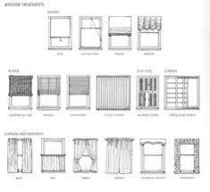 this is the related images of Types Of Window Shades