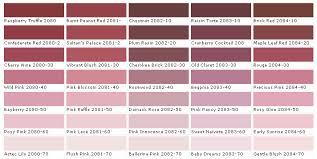 Cherokee Color Chart Benjamin Moore Paint Colors Benjamin Moore Paints