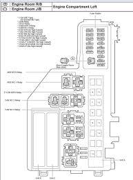 american toyota corolla 2005 fuse box diagram wiring diagrams 1999 toyota corolla fuse box diagram at Toyota Corolla Fuse Box Diagram