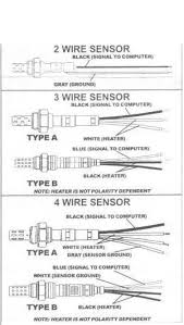 oxygen sensor substitutes revisited 4 wire o2 sensor test at Bosch 4 Wire Oxygen Sensor Wiring Diagram