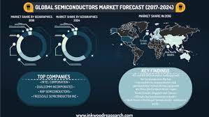 SEMICONDUCTORS MARKET RESEARCH REPORT \u0026 ANALYSIS 2017-2024 ...