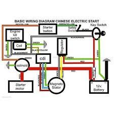 chinese 110cc atv stator wiring diagram chinese wiring diagrams chinese atv ignition switch bypass at Kazuma 110cc Atv Wiring Diagram
