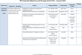 Hr Corporate Objectives And Strategy Action Plan January Pdf