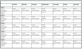 Itinerary Sheet Travel Planning Spreadsheet Template Bettylin Co