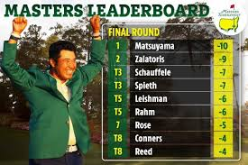 Live golf scores, results from saturday's round 3. Masters 2021 Live Results Matsuyama Wins History Making Green Jacket After Edging Out Will Zalatoris Latest Reaction